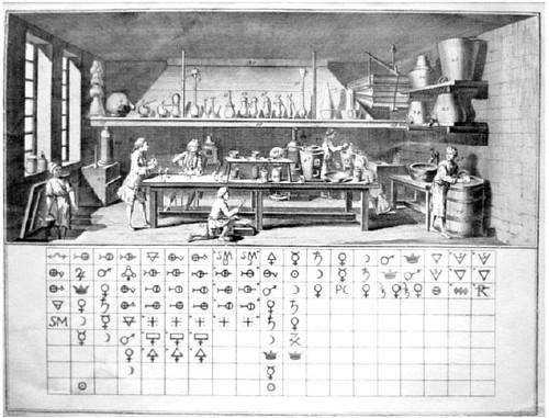 alchemy  u0026 diderot u0026 39 s alchemical chart of affinities  1778