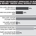 Support for different approaches to health care reform - OR small business owners