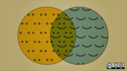 Venn Diagram 4 Circles: Bridging the Boxes: Hacker Matchmaking in Upstate New Yorku2026 | Flickr,Chart