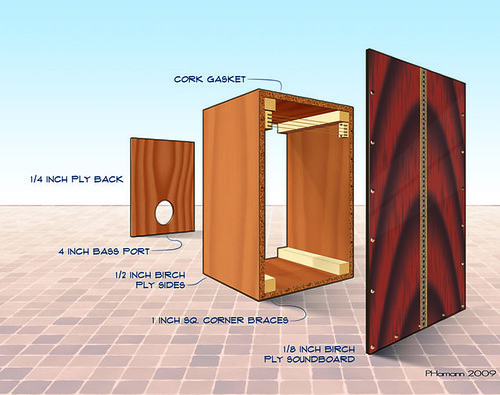 Cajon construction overview | Flickr - Photo Sharing!