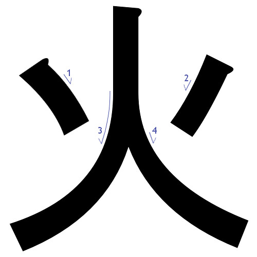 hi ka fire the chinese and then japanese character