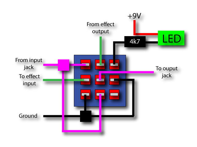 3pdt   wiring    layout   This picture shows a typical    wiring