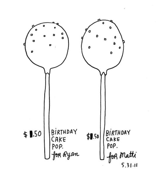 Tumblr Birthday Cake Drawing