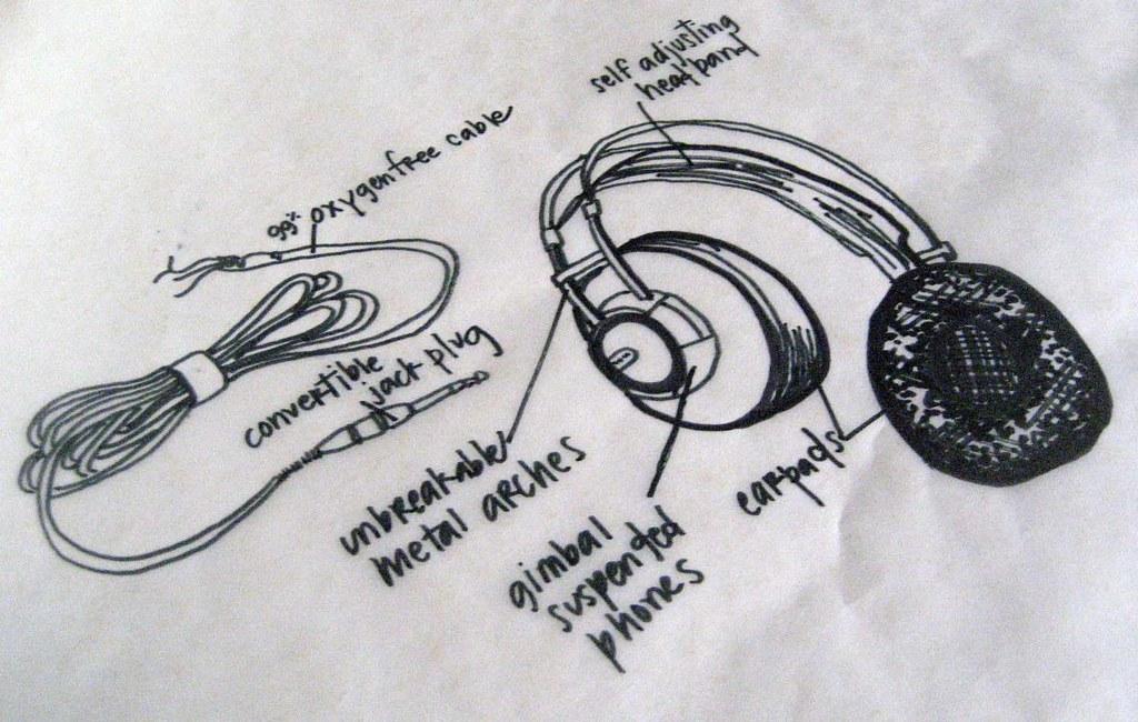 new headphone jack diagram headphone parts diagram