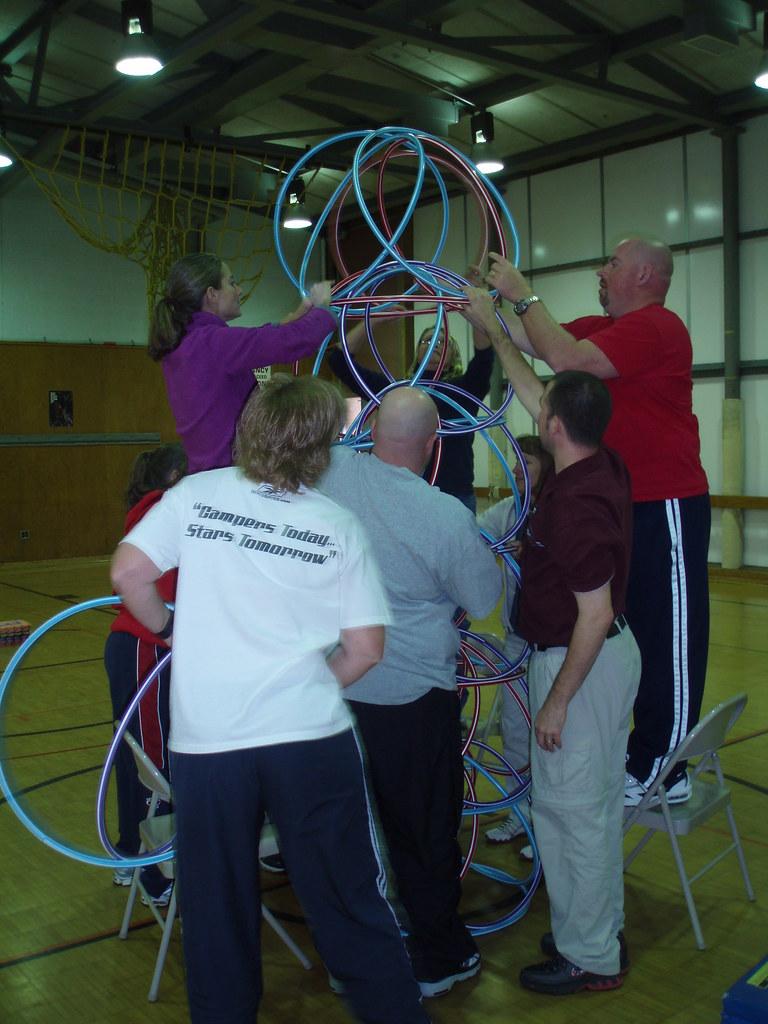 Experiential Team Building Focuses On Mcq
