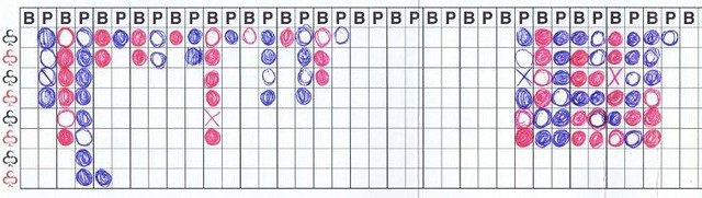 Baccarat Score Cards
