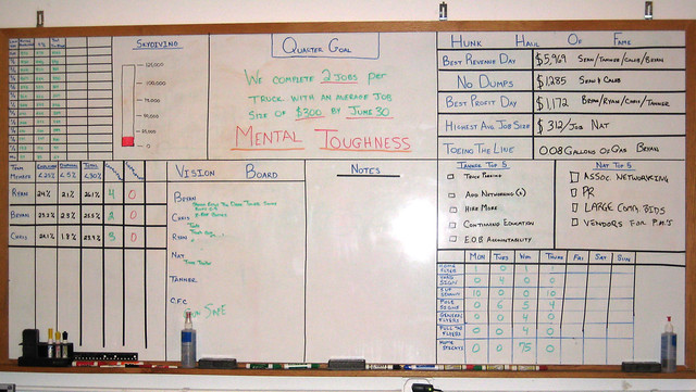 Photo for Office whiteboard ideas