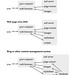 How web pages work
