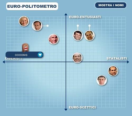 Europolitometro sul sito di repubblica incredibile che for Sito repubblica
