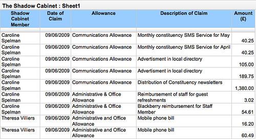 Shadow Cabinet expenses spreadsheet http://spreadsheets.google.com/pub ...