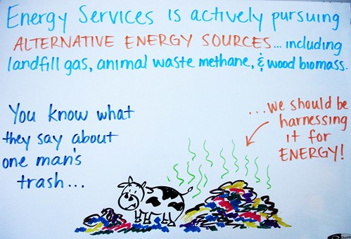 Alternative Energy Sources | by UNC Sustainability Office