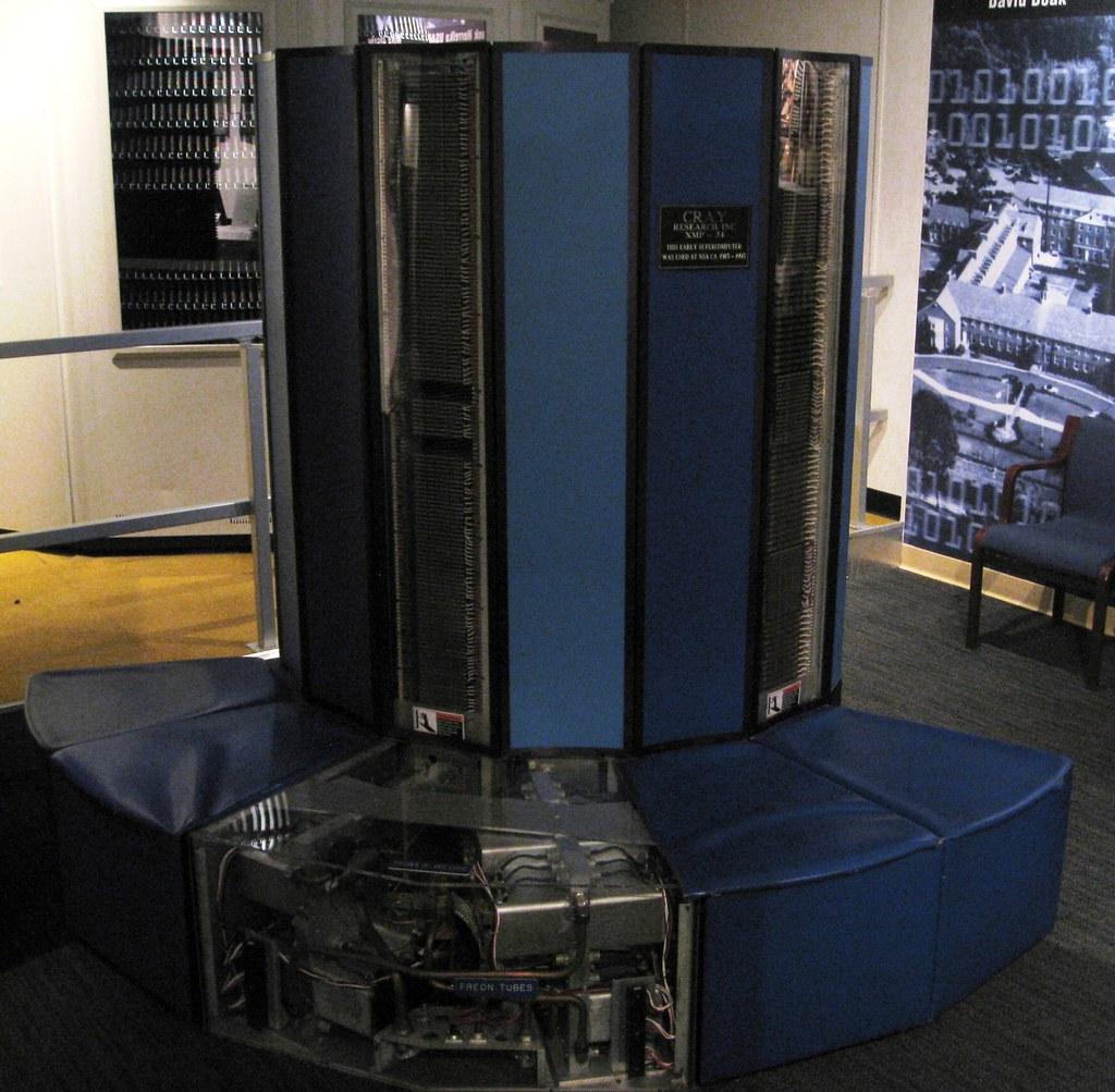 the market forces survey of cray computer developments Anticipating market forces given the huge sums of money invested in research and development, or r&d, by for-profit operations, technological change responds at least partially to the profit.