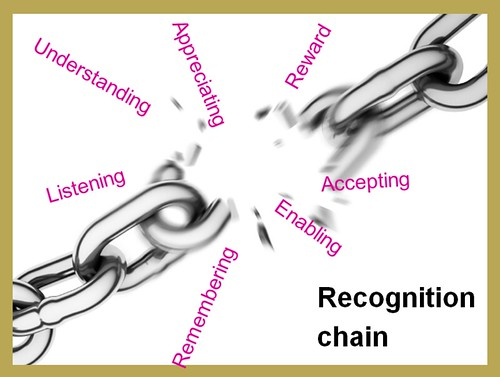 Recognition-Chain02 | by Richard Sedley