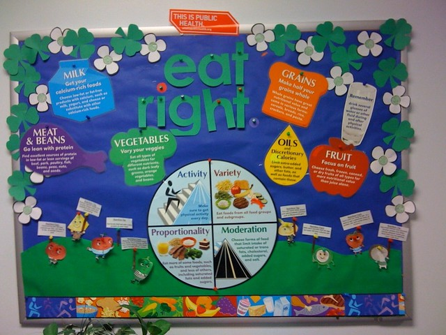Eat right bulletin board this bulletin board was created for 3d cuisine boe