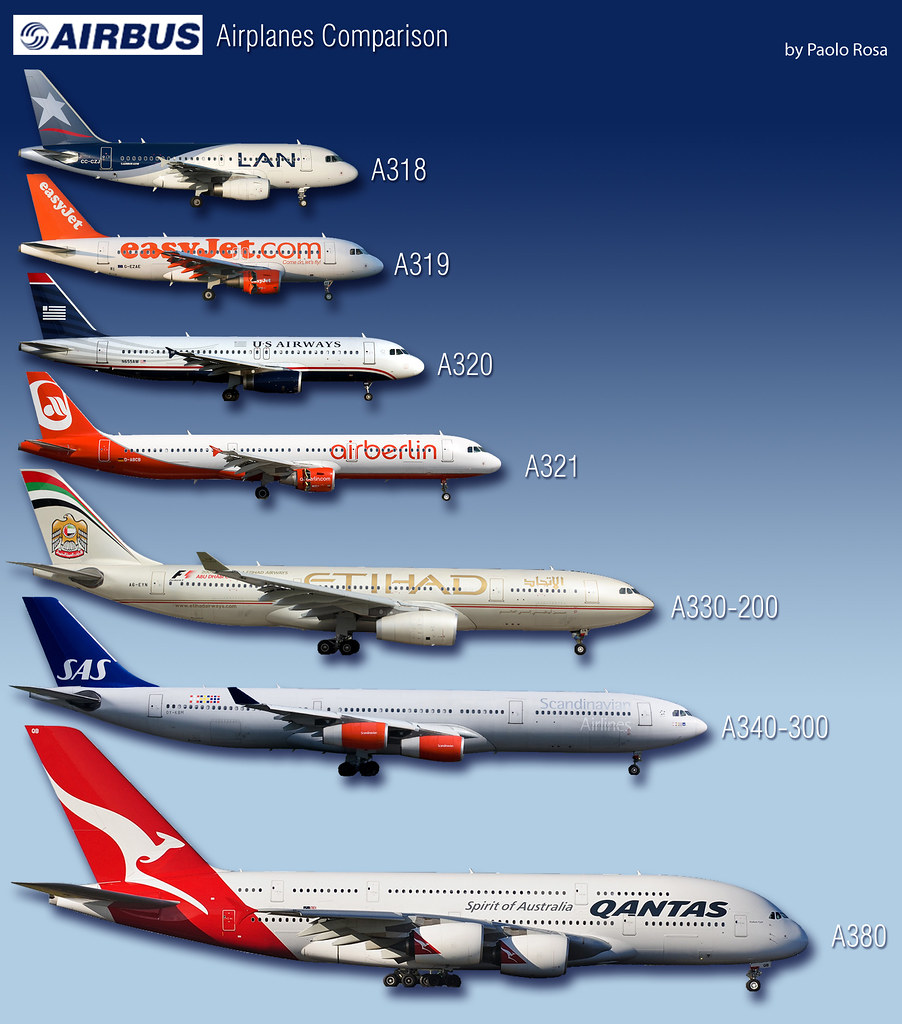 All sizes airbus airplanes comparison v1 0 flickr for American airlines plane types