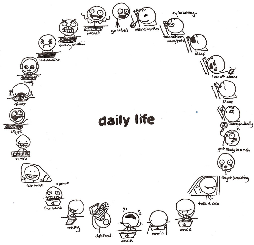 daily routine in our life essay Here is your short paragraph on my daily routine:  this saves a lot of time also and thereby increases our productivity and keeps us healthy.
