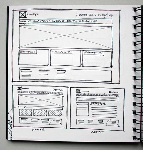Wireframe Sketch Hosthead Cristian Bosch Flickr