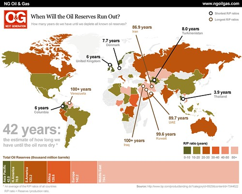 when oil supplies run out civilisation Oil supplies are running out the fact that the oil on which modern civilisation depends is running out far faster than previously will run out of oil.