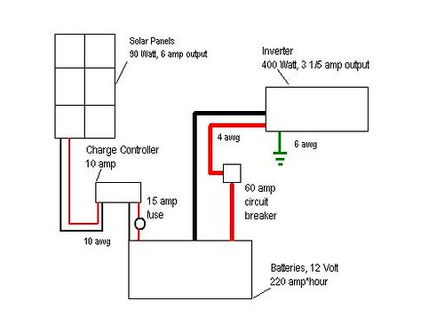 Solar Electric System Schematic