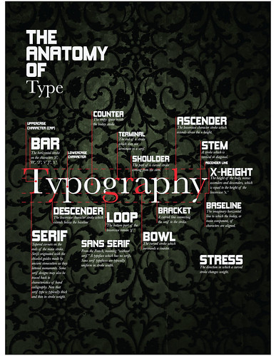 Typography poster | by T.Johnston