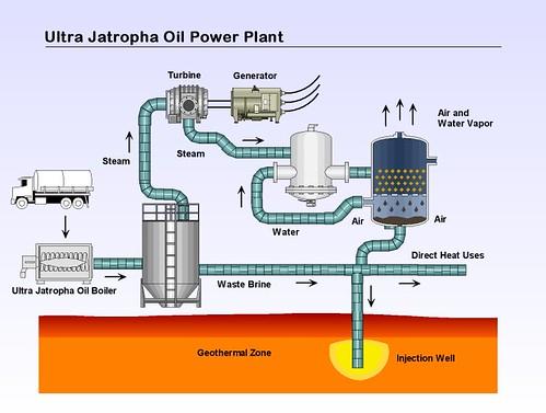 Natural Gas Geothermal