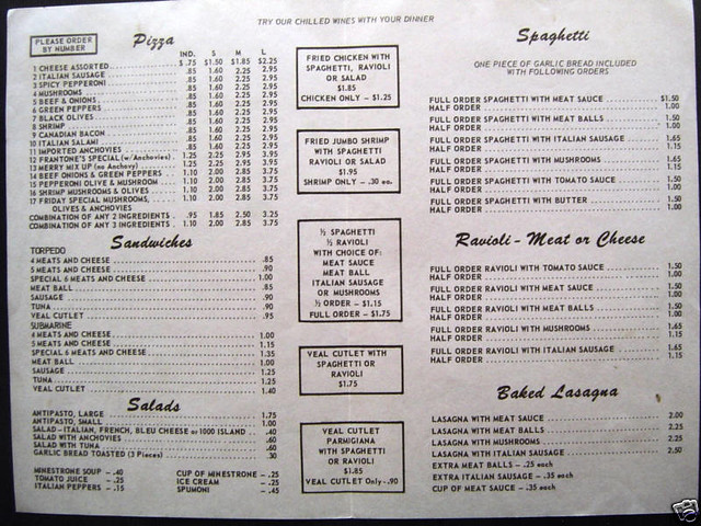 The Palm Restaurant New York Prices