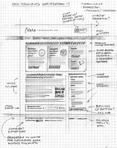 Data Techniques Mainpage Wireframe v1 | by Mike Rohde
