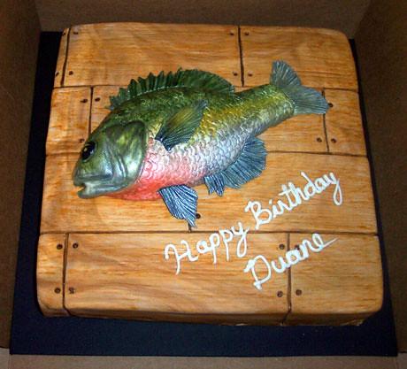 What Cake To Bake