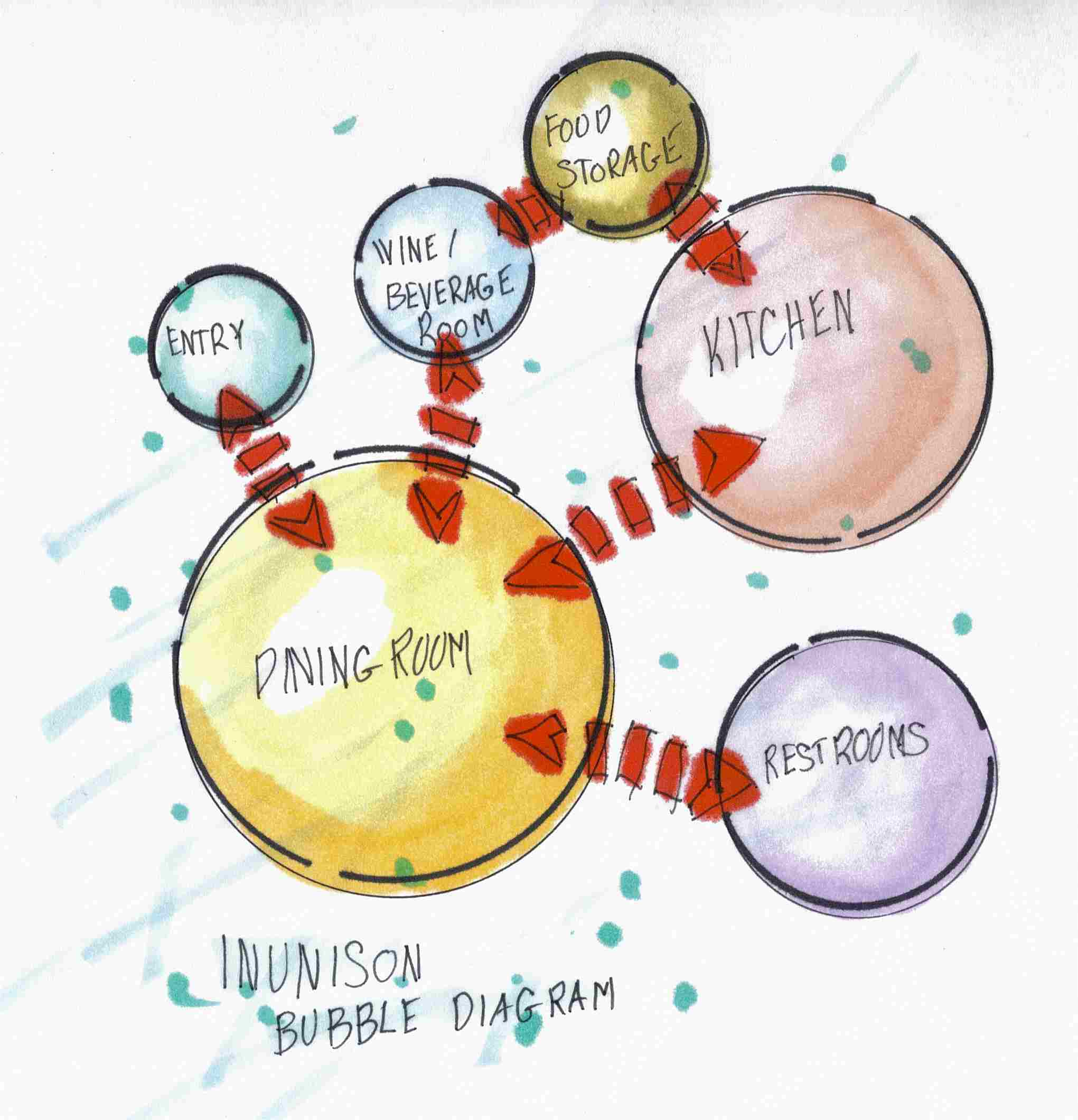 All sizes inunison bubble diagram flickr photo sharing download download the original size of this photo ccuart Images