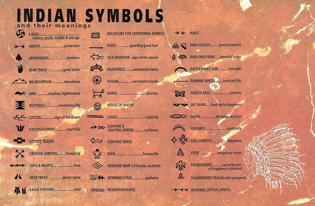 Indian Symbols Postcard Available For Trade Molly Mcisaac Flickr