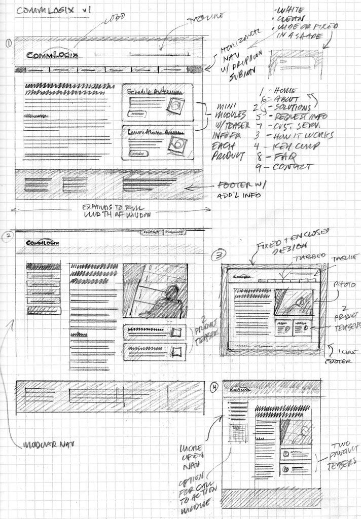 Commlogix wireframe sketch wireframe sketch for the for Best online drawing websites