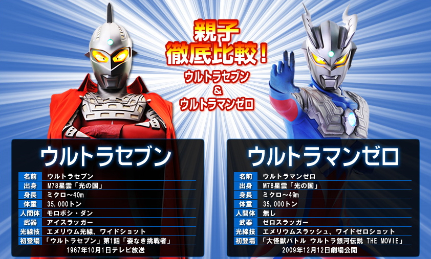 090911(2) -「超人七號」有了兒子!嶄新英雄『Ultraman ZERO』12/12現身大銀幕、對抗邪惡力霸王Belial!