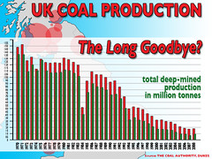 UKcoal2008slide5 | by GeoJuice