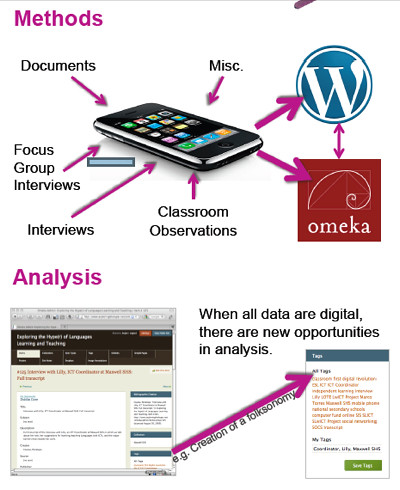 document analysis research method Interface of observation and document analysis it is defined as a method of observation  like any other research method, content analysis conforms to three basic.