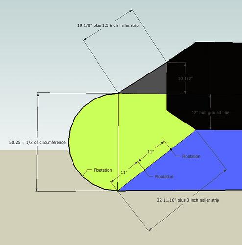 Pics For Hovercraft Design Plans