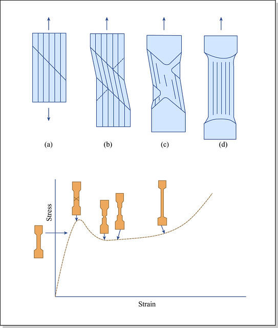 mit opencourseware physics 1 This is one of over 2,200 courses on ocw find materials for this course in the pages linked along the left mit opencourseware is a free & open publication of.