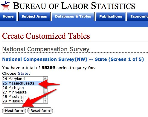 Bureau of labor statistics data bureau of labor for Bureau of labor statistics