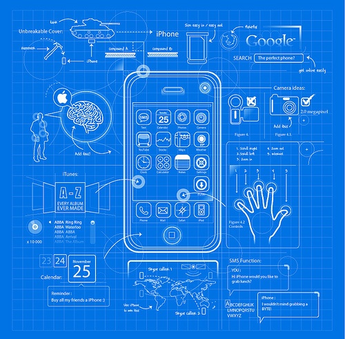 Iphone blueprint parody jam zhang flickr for How to make a blueprint