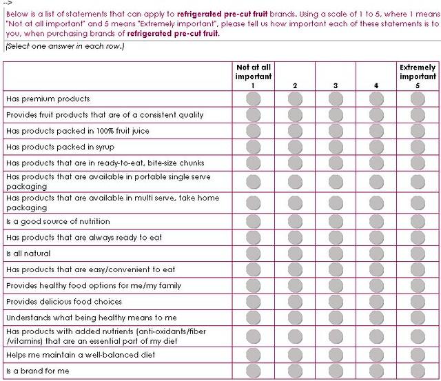 sample market survey questionnaire