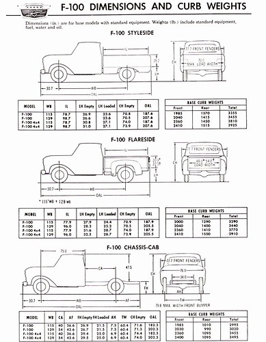 1965 1966 Ford F 100 Truck Dimensions Amp Curb Weights