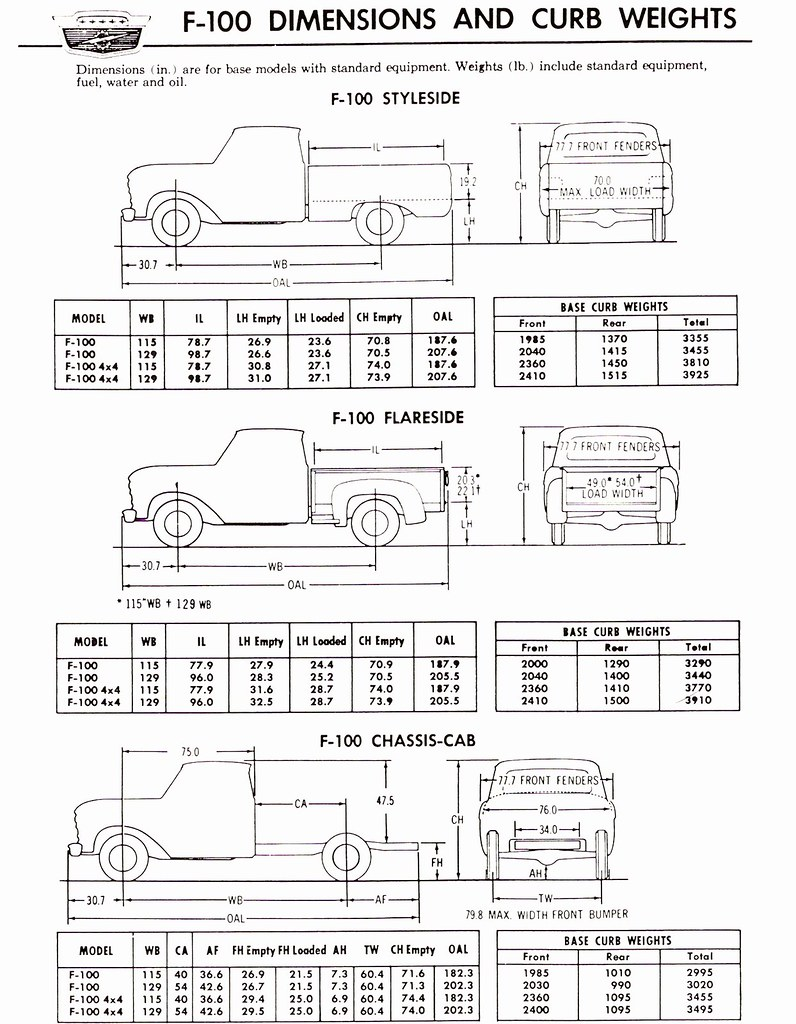 Ford Ranger Bed Dimensions >> 1965/1966 Ford F-100 Truck Dimensions & Curb Weights | Flickr
