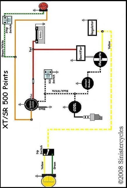 yamaha sr xt tt simple wiring diagrams flickr rh flickr com
