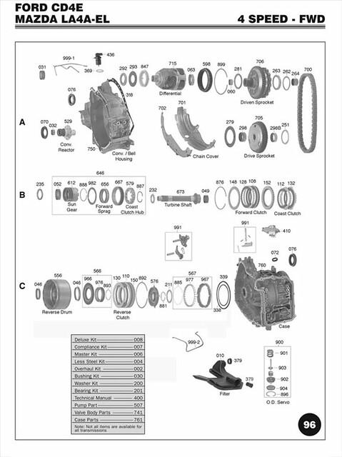 Ford cd4e Transmission repair Manual
