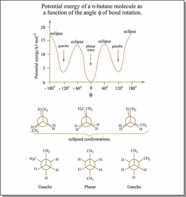 an analysis of bond angle in molecule