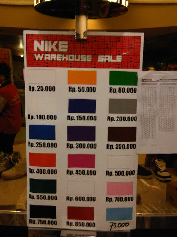 New Shoes Pricing Strategy Marketing