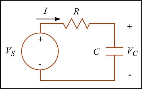 Rc Circuit A Circuit Diagram Of A Resistor Capactior Circu Flickr