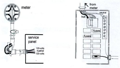 Best Way To Wire In Inverter To Breaker Panel additionally 50   Service Wiring Diagram Html further Panel Wiring Diagram Further 200 Electrical Service further Basic Electrical Wiring Breaker Box further Do I Have To Connect The Grounding Electrode At A Detached Garage To The Groundi. on breaker sub panel wiring diagram