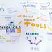 Social Media Camp 2009 - Tools and methods of Social Media