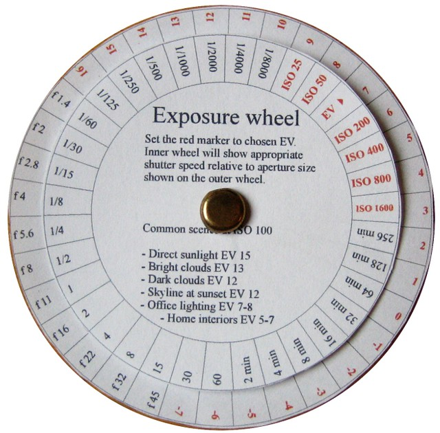 Exposure wheel