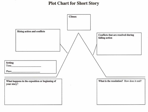 Plot Chart for a Short Story | Flickr - Photo Sharing!